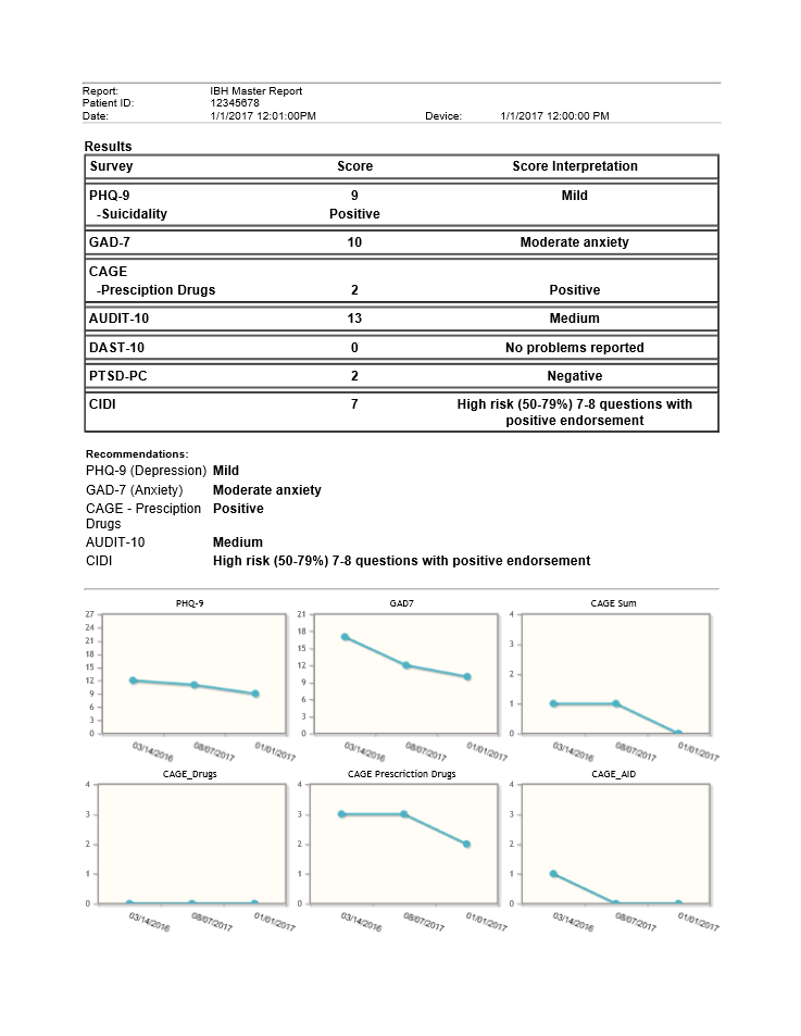 GAD-7 IBH Report - Sample page 1